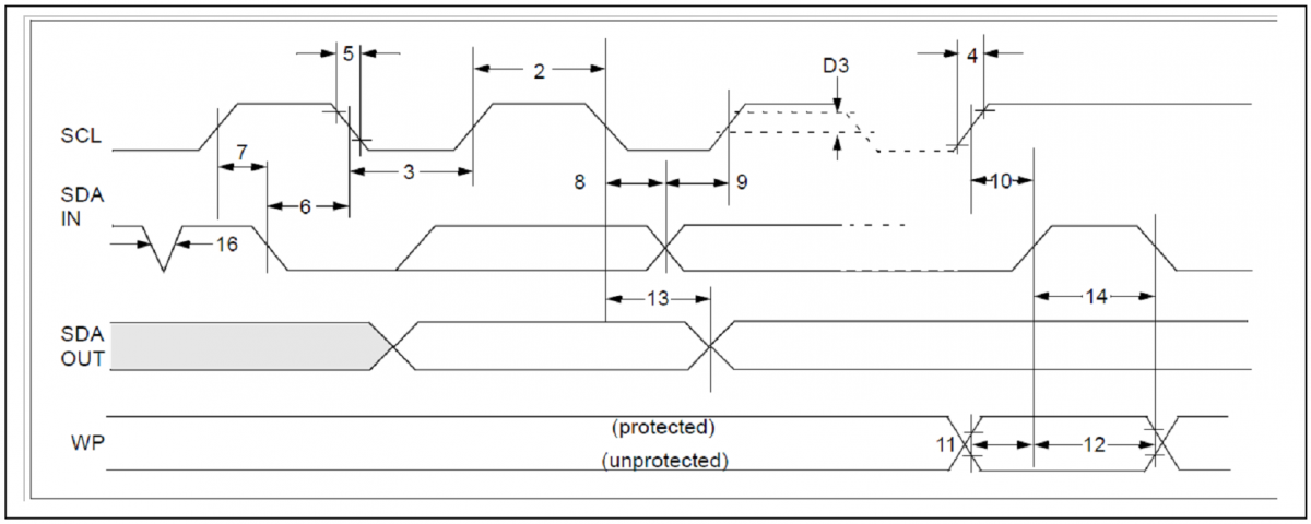 um10204 i2c bus specification and user manual